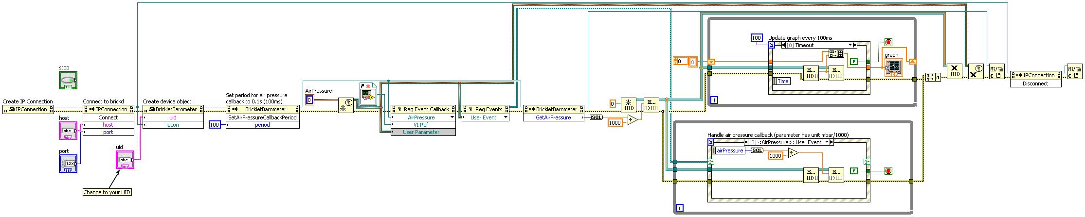 Beste Beispiel Blockdiagramm Zeitgenössisch - Der Schaltplan ...