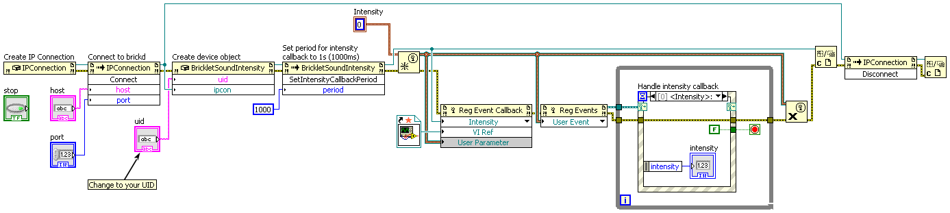 Arduino Compatible Compiler for LabVIEW by