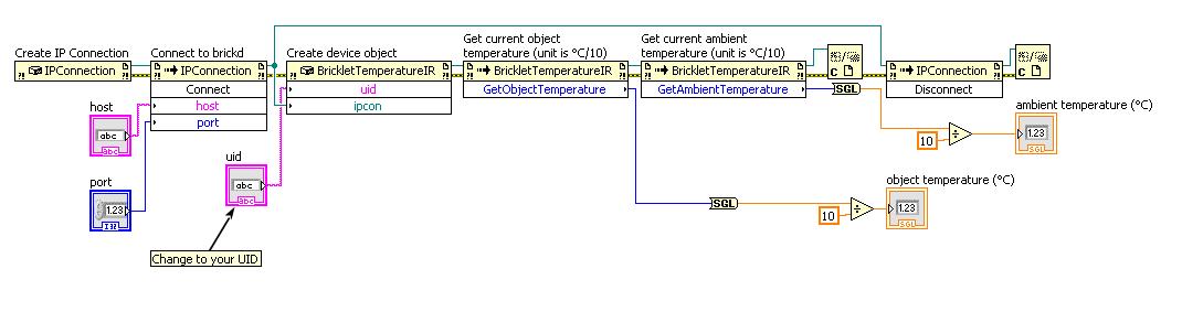 Server Room Temperature Monitoring Device Singapore